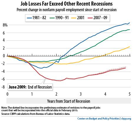 11-2-12_jobs2.jpg