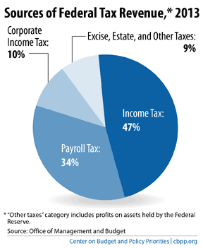 4-8-14tax.png