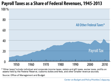 4-9-14tax.png