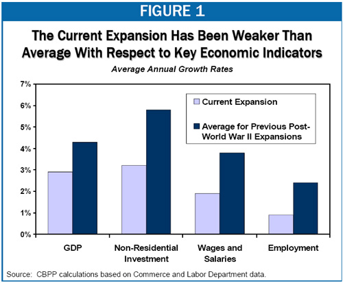 war effect on the economy