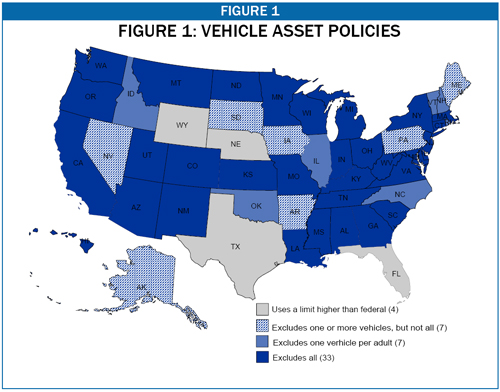 States' Vehicle Asset Policies in the Food Stamp Program