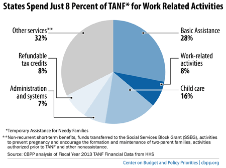 8-22-14tanf-f8.png
