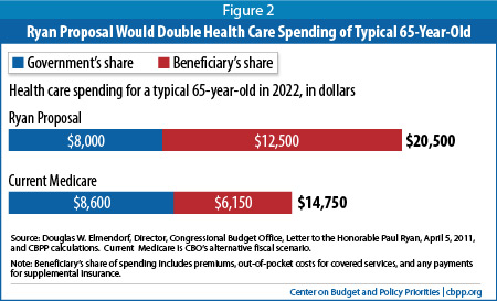 public health care reform in america essay