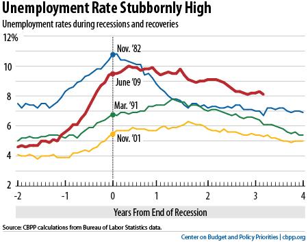 9-7-12_jobs1.jpg
