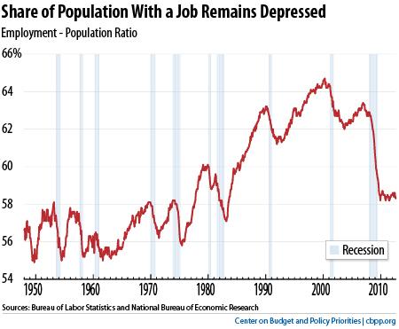 9-7-12_jobs4.jpg