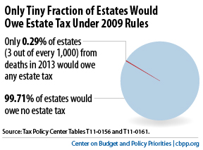 EstateTaxUpdate-7-24-12-IBEL-Fig1.jpg