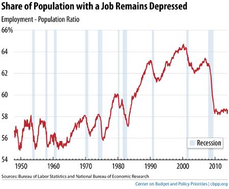 JobsBlog-12-6-13_jobs5.png