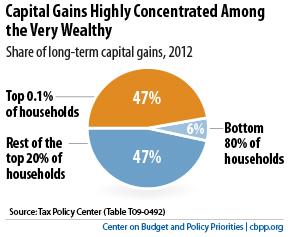 capital-gains-f04.jpg