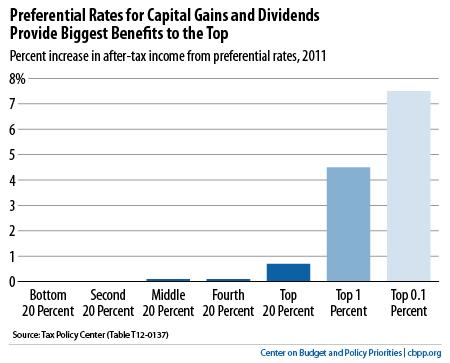 capital-gains-f05.jpg