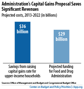 capital-gains-f09.jpg