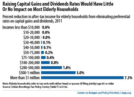 capital-gains-f10.jpg