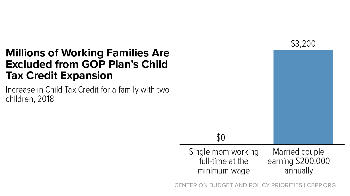 House Gop S Child Tax Credit Expansion Excludes Millions