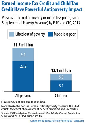 policybasics-ctc-rev12-4-14-f1.png