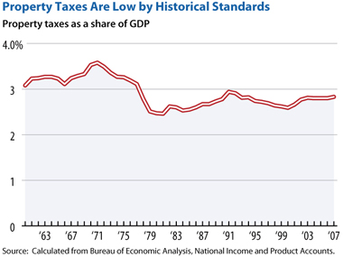 policybasics-tax-caps-f1.jpg
