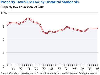 policybasics-tax-caps-f1.jpg