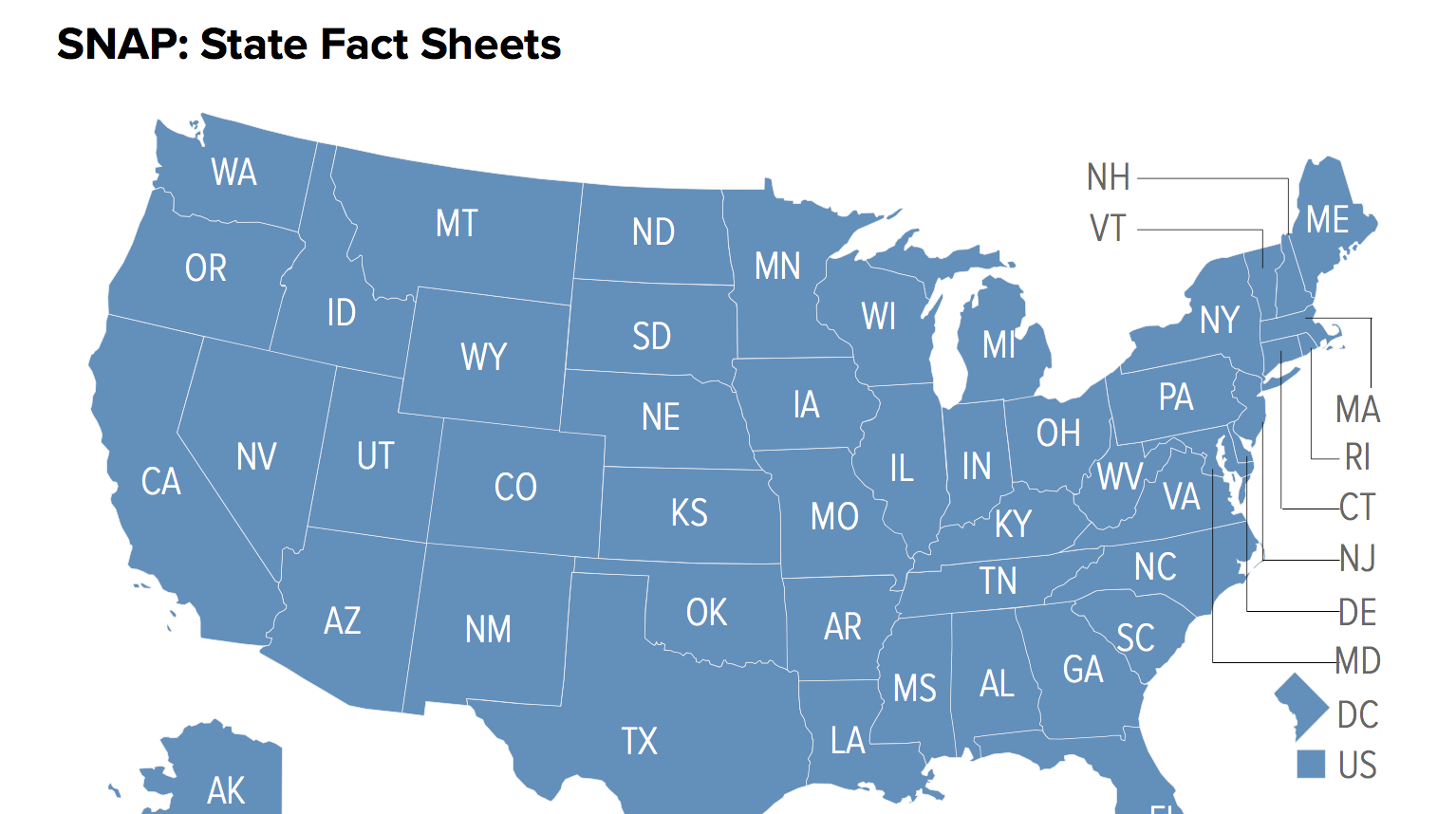 Snap State By State Data Fact Sheets And Resources